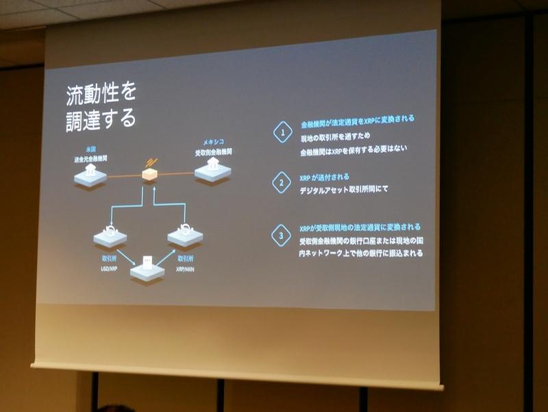 講演ではxRapid/XRPを使った送金の仕組みが解説されました